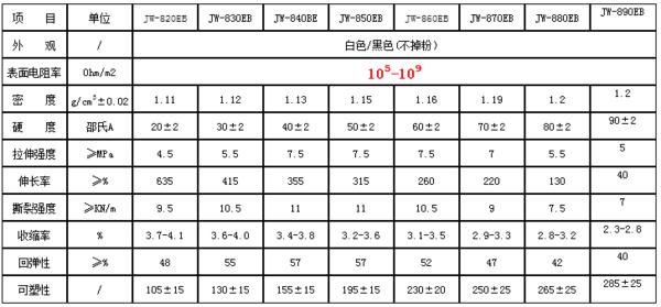 该一本道在线高清无视码v视频日本分为模压类和挤出类系列.jpg